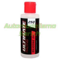 Aceite silicona de 250 CPS