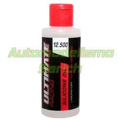 Aceite silicona de 12.500 CPS